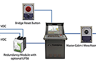 BNWAS (Bridge Navigational Watch Alarm System)